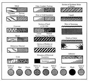 Design Patent Application Guide