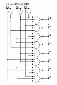 Priority Encoders  Encoders And Decoders