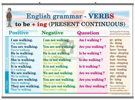 Present Continuous  Welcome To English, Step 34 (spring 2015