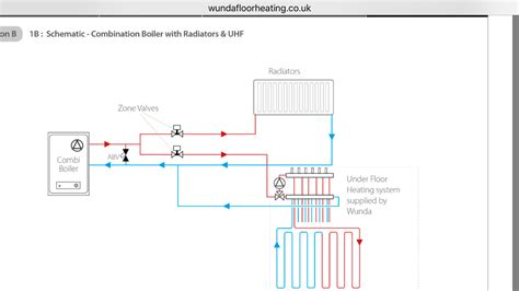 Wiring Diagram For Underfloor Heating And Radiator by Underfloor Heating Connected To Combi Boiler Wiring Library