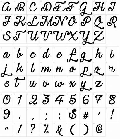 Font Script Fonts Requited Characters Map