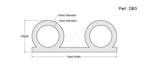 rubber bulb seal quotes