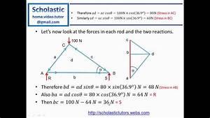 Frameworks  1 - Bow U0026 39 S Notation