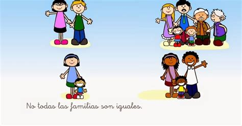 Cultura y TIC: PRIMARIA LENGUA 2 CLASE 8 LA FAMILIA