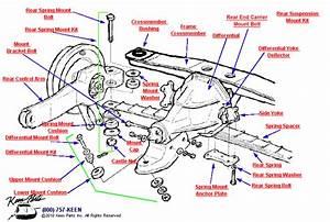 1969 Corvette Rear Spring  U0026 Differential Carrier Parts
