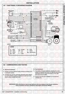 Ideal Isar He30  Functional Flow Wiring Diagram  Diagram
