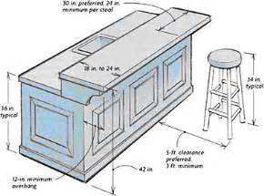 Typical Kitchen Island Dimensions Island Measurement Standards Building Suggestions Will Be So Happy I Pinned This