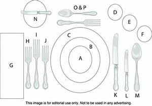 Simple Rules For Table Setting Etiquette