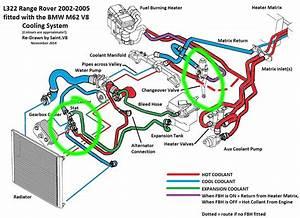 2003 Range Rover 4 4 V8 Rebuild