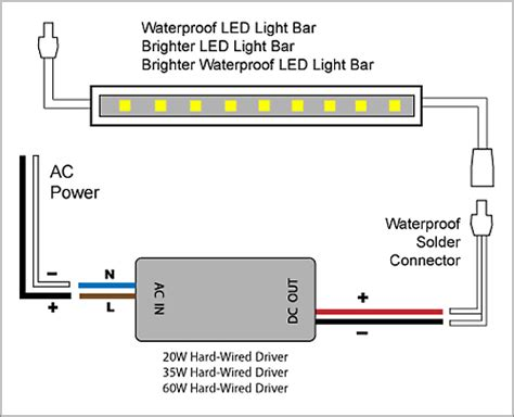 88light led light bar to adapter and driver wiring diagrams
