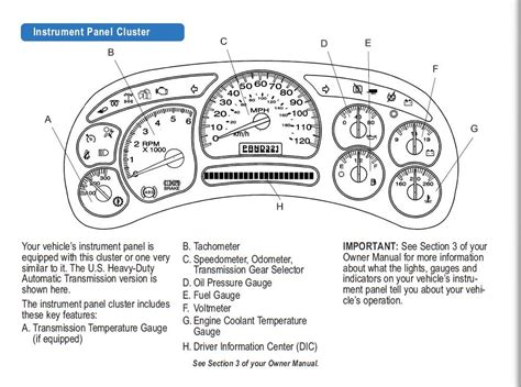 instrument cluster repair alta automotive