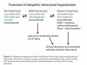 Idiopathic Intracranial Hypertension  Pseudotumor Cerebri