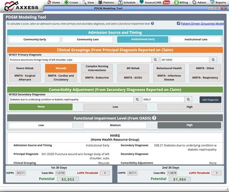 pdgm tool modeling under help features system axxess agencycore accessing users access