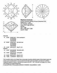 Pin By Jolyhan Yoesman On Faceting Diagram