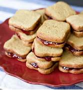 Home The Peanut Butter and Jelly Sandwich LibGuides Sandbox for      Peanut Butter And Jelly