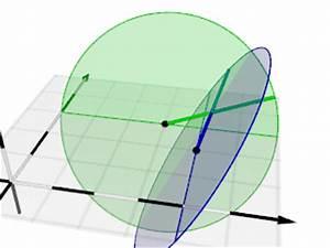 Schnittpunkt Zweier Geraden Berechnen Vektoren : mp forum schnittpunkt zweier geraden matroids matheplanet ~ Themetempest.com Abrechnung