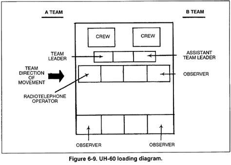 united states army field manual   long range