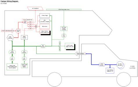 nissan box van rv power wiring diagram 30 amp ohiorising org and plug