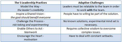 adaptive challenge   leadership challenge