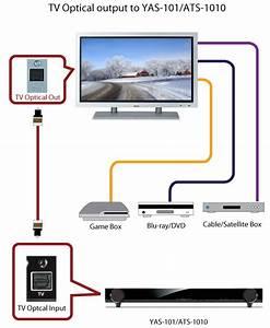 Soundbar Wiring Diagram - Free Download Wiring Diagram