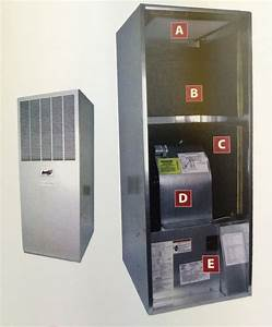 Diagram For Electric Furnace