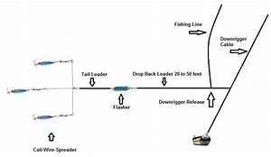 Cali Wire Rig Spreader