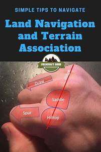 Beginner U0026 39 S Guide To Land Navigation And Terrain