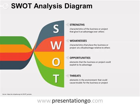 swot powerpoint twisted banners diagram powerpoint