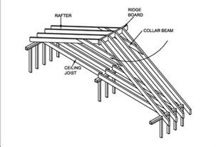 vaulted ceiling house plans roof framing basics