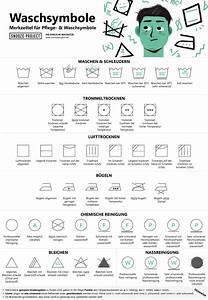 Symbole Und Ihre Bedeutung Liste : waschsymbole pflegesymbole textilpflegesymbole oder w schezeichen kurz erkl rt und in einer ~ Whattoseeinmadrid.com Haus und Dekorationen