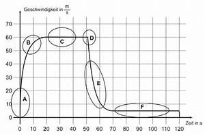 Beschleunigung Berechnen Ohne Zeit : aufgabe 8 9 ~ Themetempest.com Abrechnung