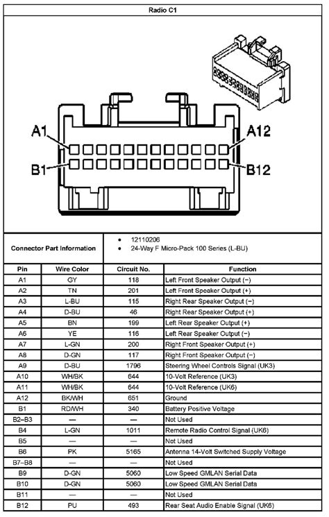 2005 silverado radio wiring diagram 2005 image similiar silverado radio wiring diagram keywords on 2005 silverado radio wiring diagram