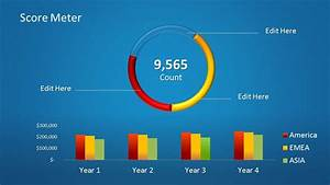 When To Use A Donut Chart Score Meter For Powerpoint Slidemodel