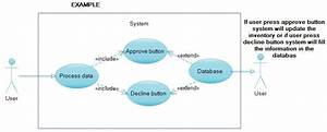 How To Create A Uml Use Case Diagram That Has Options For