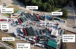 Anatomy Of A Natural Gas Well Site