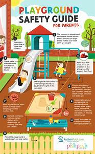 Playground Safety Guide For Parents  Infographic
