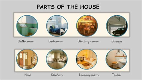 Calaméo  Unit 1 Parts Of The House Picture Dictionary