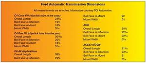 Ford Aod Transmission Installation And Swapping Guide By