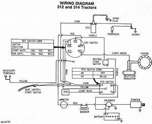 John Deere 314 Wiring Diagram