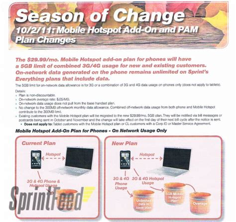 Sprint Capping Mobile Hotspot Plans Ahead Of Iphone Launch