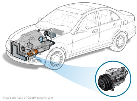 nissan altima ac compressor replacement cost estimate