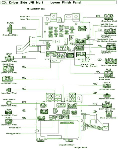 2001 Toyotum Fuse Box Diagram by 2001 Toyota Central Junction Fuse Box Diagram
