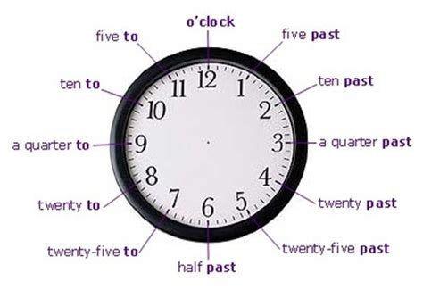 "Learn ""how To Read The Clock"" In English"