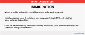 Here's where Donald Trump stands on immigration - Business ...