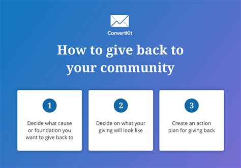 How To Use Your Online Business To Give Back To Charity