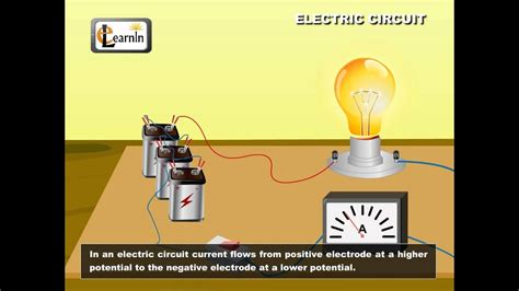 Electric Circuits Explained Physics Elearnin Youtube