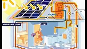 Comment Détartrer Un Chauffe Eau : un chauffe eau solaire comment a marche youtube ~ Melissatoandfro.com Idées de Décoration