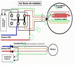 Moteur Triphasé En Monophasé : branchement moteur triphas avec condensateur ~ Maxctalentgroup.com Avis de Voitures
