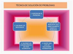 La Soluci U00d3n De Problemas  La T U00c9cnica De Soluci U00d3n De Problemas