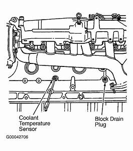 1996 Jeep Grand Cherokee Serpentine Belt Routing And